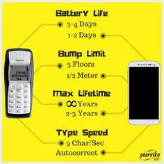 mobiel online opwaarderen kpn