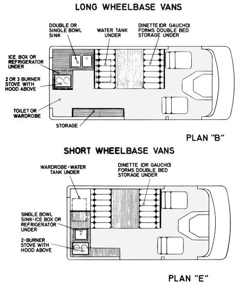157 Best VW Transporter Camper Builds All Yrs Images On Pinterest