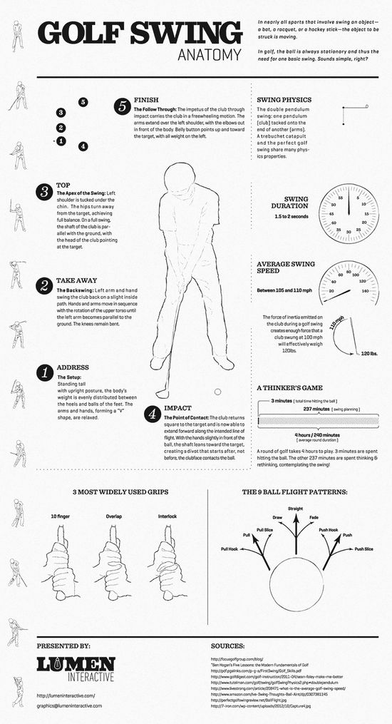 61 best Cool Sports News & Sports Infographics images on Pinterest ...