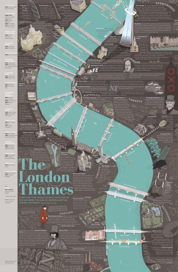 216 best Rivers of London u0026 Cambridge